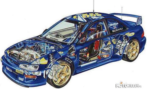 Przekr 243 J Auta Subaru Impreza