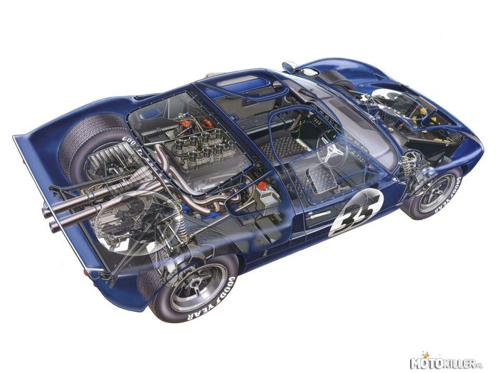 Ford GT40 MkII –